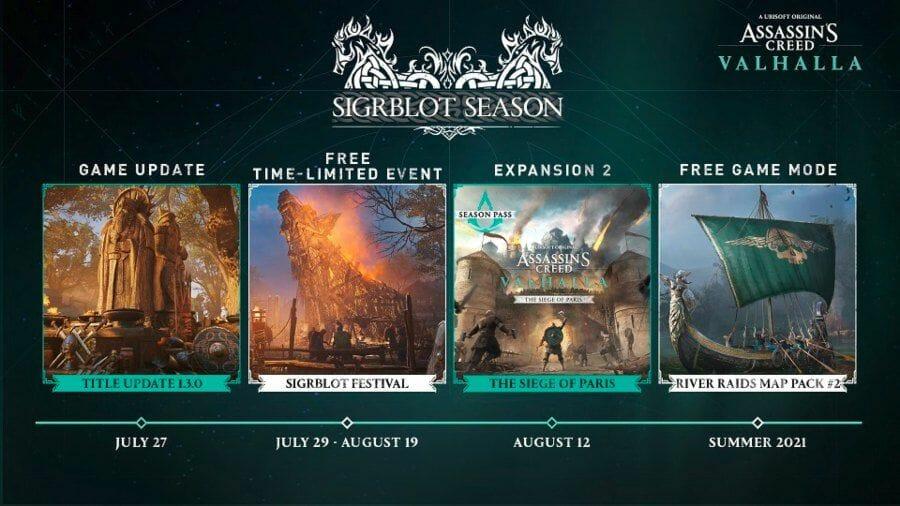 Assassin's Creed Valhalla Sigrblot Season begins July 29, adds new activities